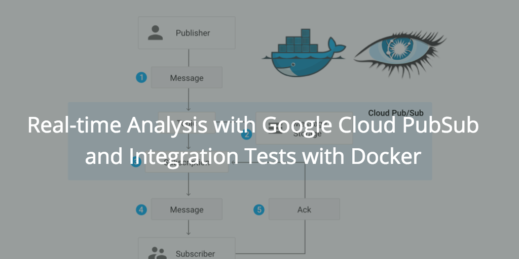 Real-time Analysis with Google Cloud PubSub and Integration Tests with Docker