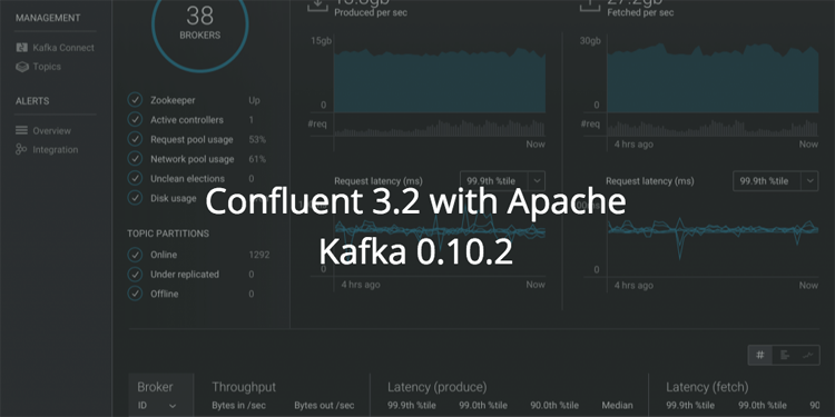 Confluent 3.2 with Apache Kafka 0.10.2
